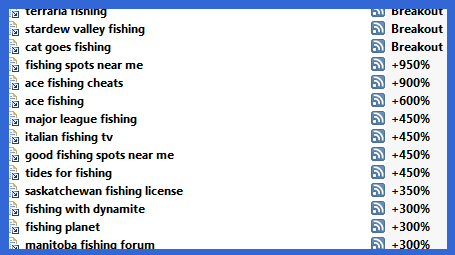 Fishing Planet Cheats 2019